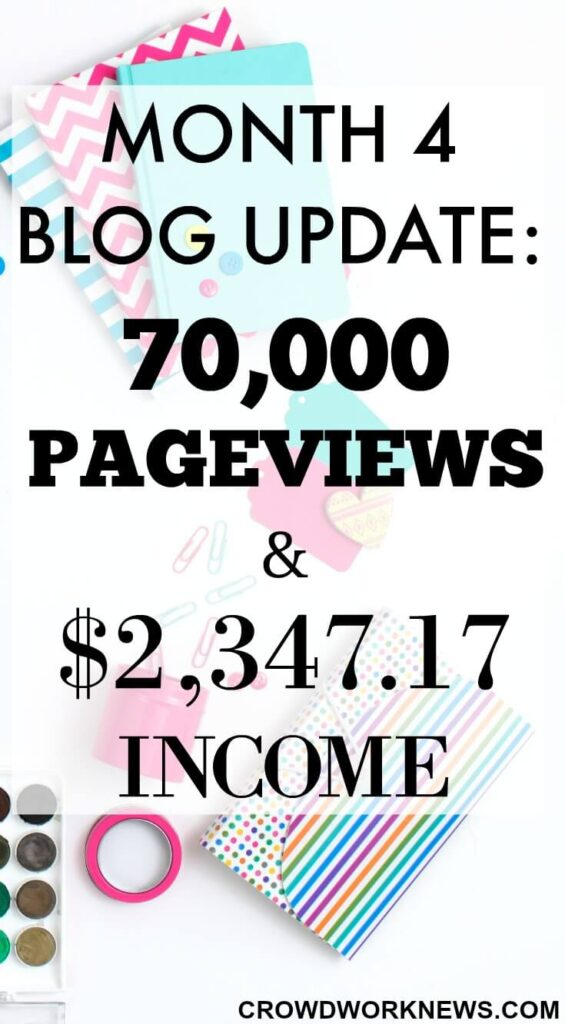 How many page views does a blog need to make money
