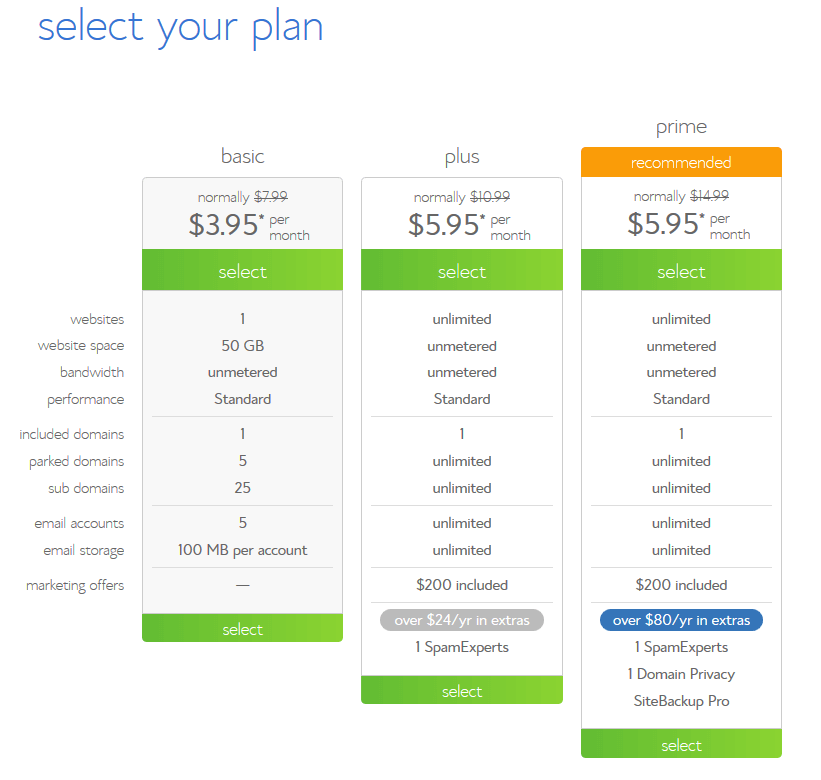 Bluehost- select your plan