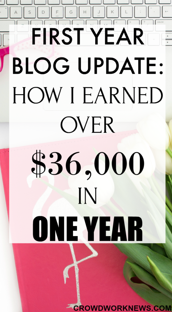 First Year Blog Update - How I Earned Over $36,000 in One Year